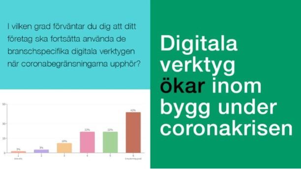 digitala-verktyg-svensk-byggtjanst
