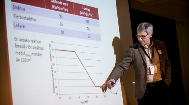 Presentation av remiss på nya energikrav