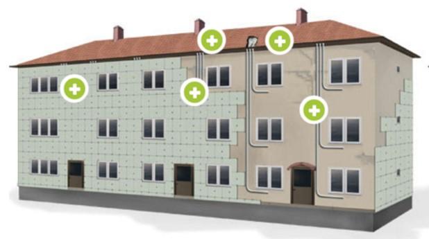 smartfront fasad