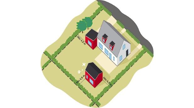 bygglovsbefriade åtgärder där anmälan krävs