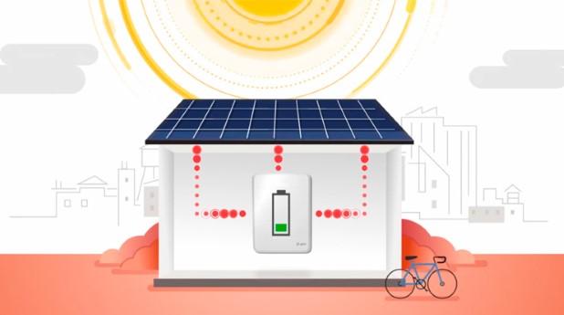 eon_solbatteri