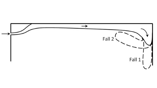 luftstromning-huvudbild
